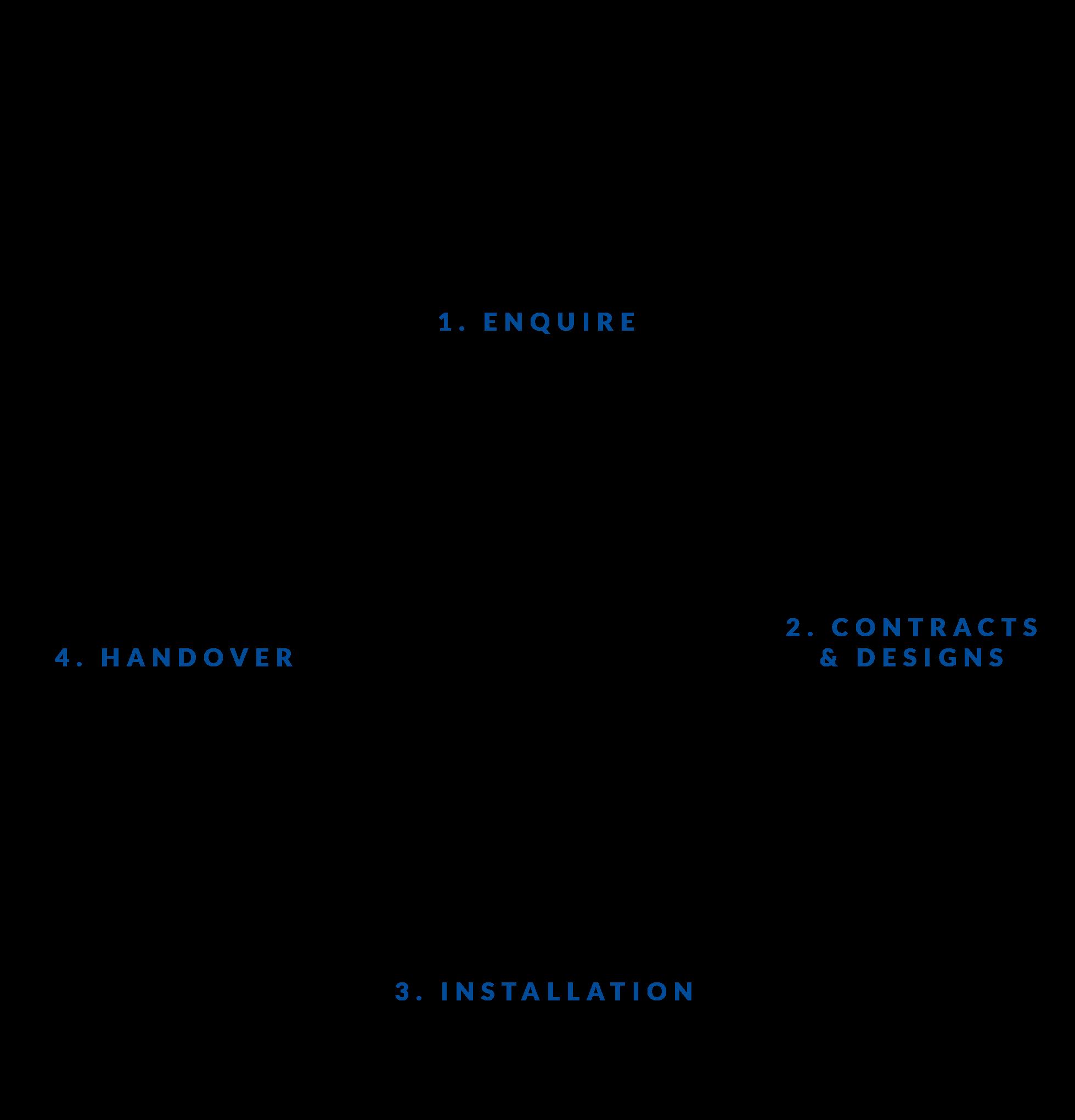 J_PLAT407 - WEB_Process Page - Graphic - Final
